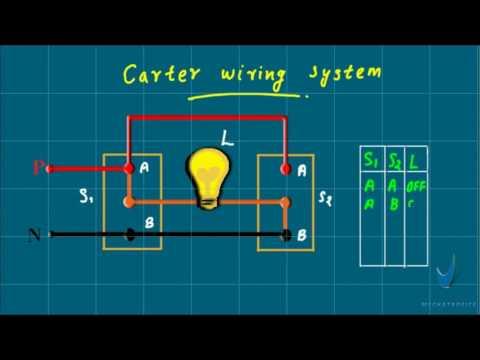 Carter wiring system