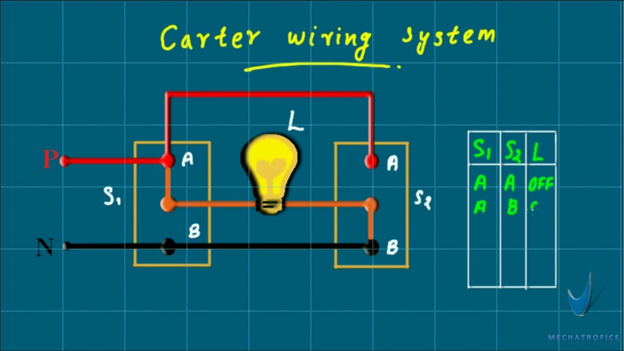 3 Way Wiring Diagram Carter - Residential Electrical Symbols •