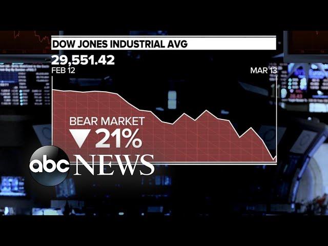 Breaking news concerning the U.S. economy