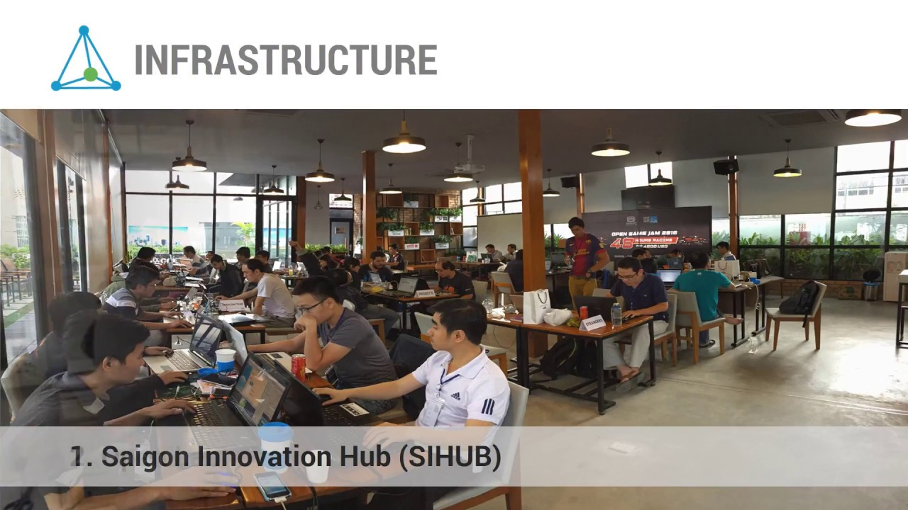 how to build an innovation hub