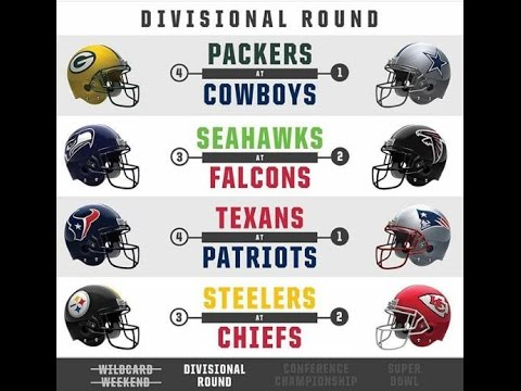NFL Wildcard weekend 2017 review & Divisional round predictions