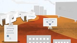 World Vision's Disaster Management 2020
