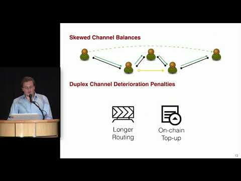 Liquidity.Network and REVIVE: Secure Payment Hubs supporting  Off-Blockchain Rebalancing - BPASE '18