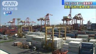 5月の貿易収支は輸入が前年より増えたことから、2034億円の赤字でした。...