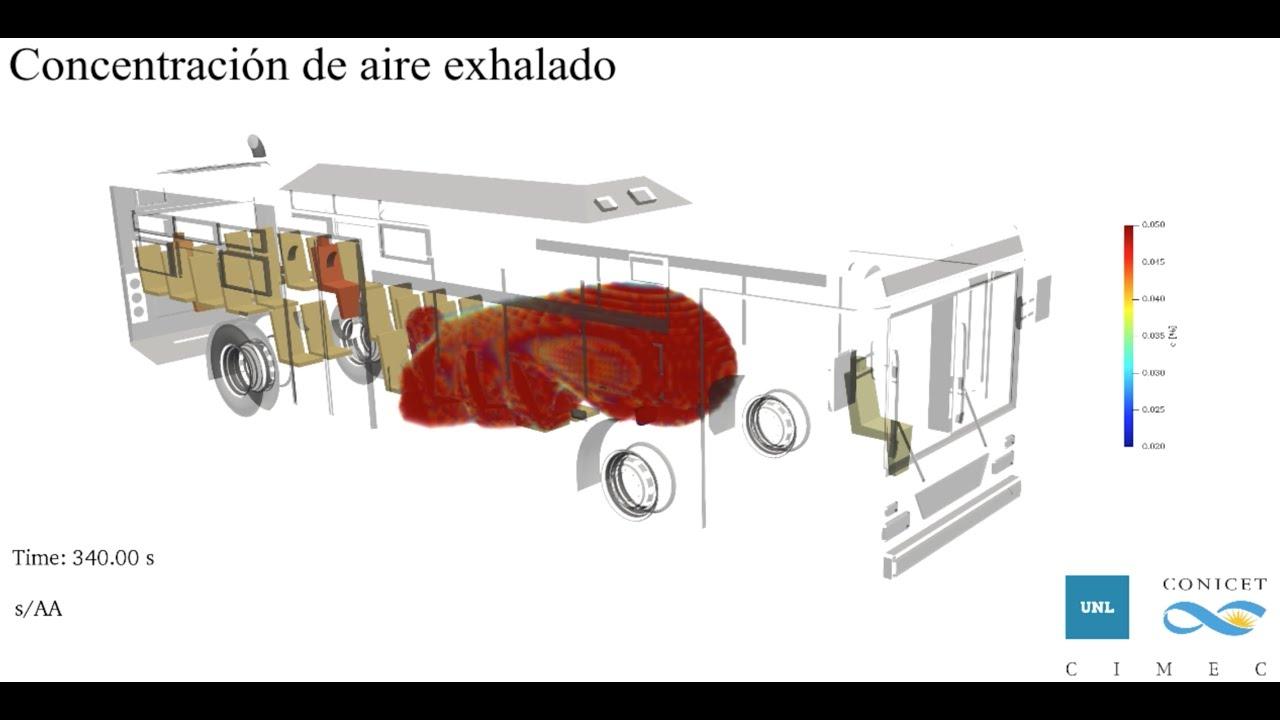 Estudio de propagación de patógenos en colectivos - Simulación de un pasajero hablando 1 m.
