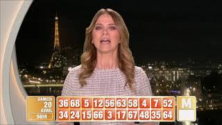 Tirage du soir Keno gagnant à vie® du 20 avril 2019 - Résultat officiel - FDJ