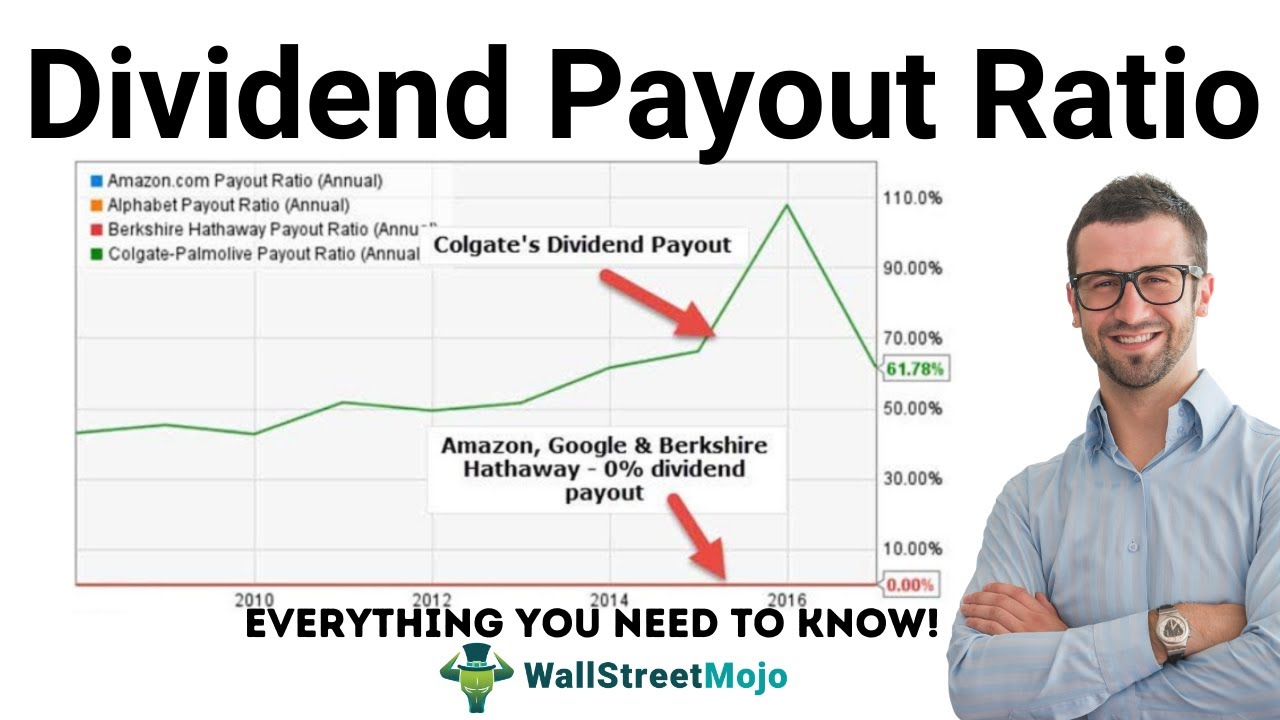 Dividend Payout Ratio | Top Examples | Formula | Analysis