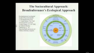 The Sociocultural Approach - Bronfenbrenner's Ecological Approach thumbnail