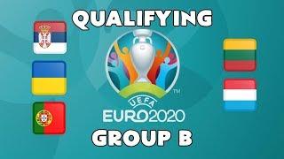 EURO 2020 QUALIFYING PREDICTIONS - GROUP B