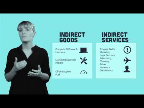 Introduction to Procurement - Module 6 - Spend Analysis Fundamentals