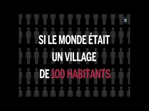 Si le monde était un village de 100 habitants