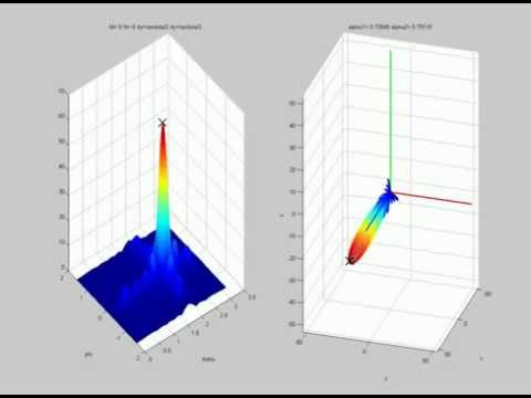 Tracking with Beam Steering. Phased Array Antenna 3D animation