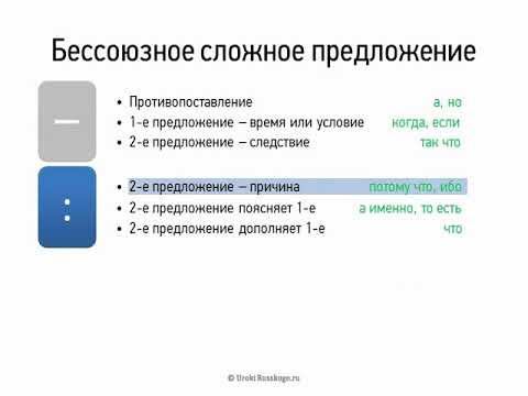 Бессоюзное сложное предложение (9 класс, видеоурок-презентация)