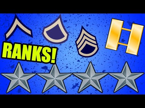 WHAT DO POLICE RANKS REALLY MEAN??