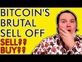Buy bitcoin with credit card no ID verification (4 ways ...