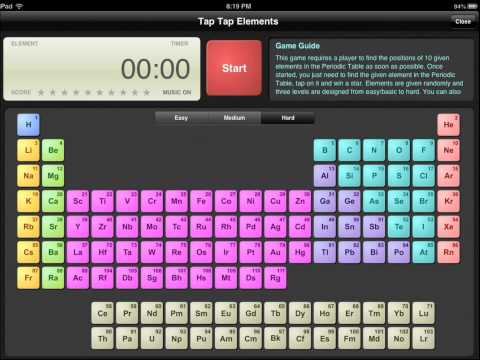 ChemCalc Review: Chemistry Calculator for iPad