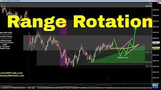 Range 'Rotation' Strategy | Crude Oil, Emini, Nasdaq, Gold & Euro