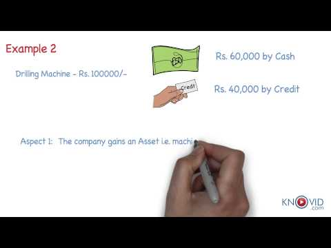 Basics of Accounting in India: CH3 Double Entry System