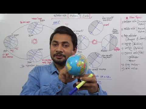 SSC BGS Chapter 3 | Motion of Earth | High tide and Low tide