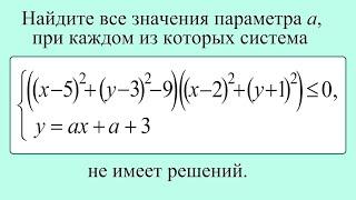 Задание 18 ЕГЭ по математике (профиль) #47