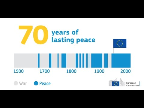 70 years of lasting peace in Europe