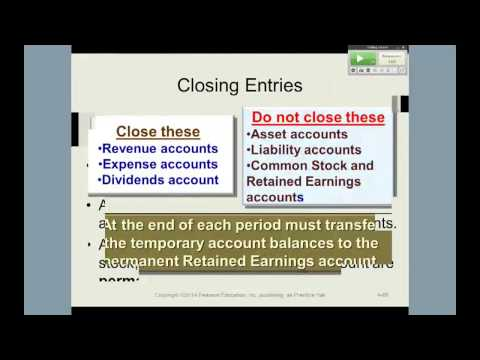 Closing questions for investment banking for ipo closing