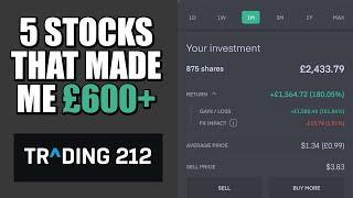 5 RANDOM STOCKS   AEZS, MARA, CLNE, GOO3 & ABML 5th Feb   Trading 212