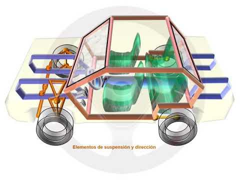 ASÍ FUNCIONA EL AUTOMÓVIL (I) - 1.5 Carrocería (14/23)