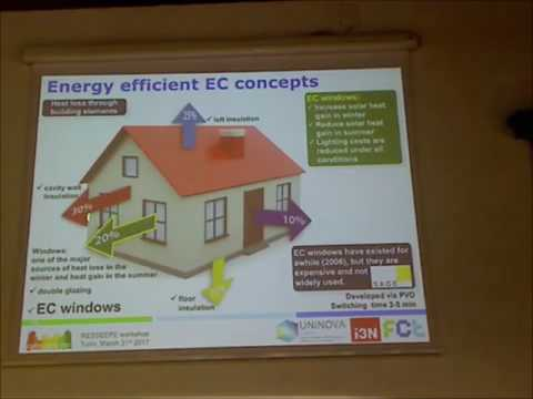 Luis Pereira - UNINOVA - Electrochromic Materials for Energy Savings