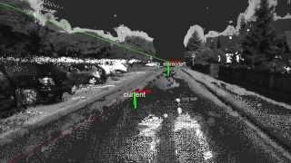 Keyframe based SLAM - Pixel