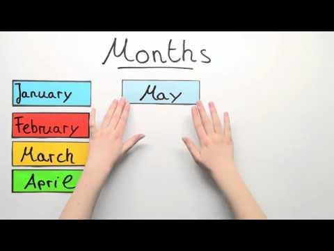 Datum Und Jahreszahlen | Englisch | Konversation