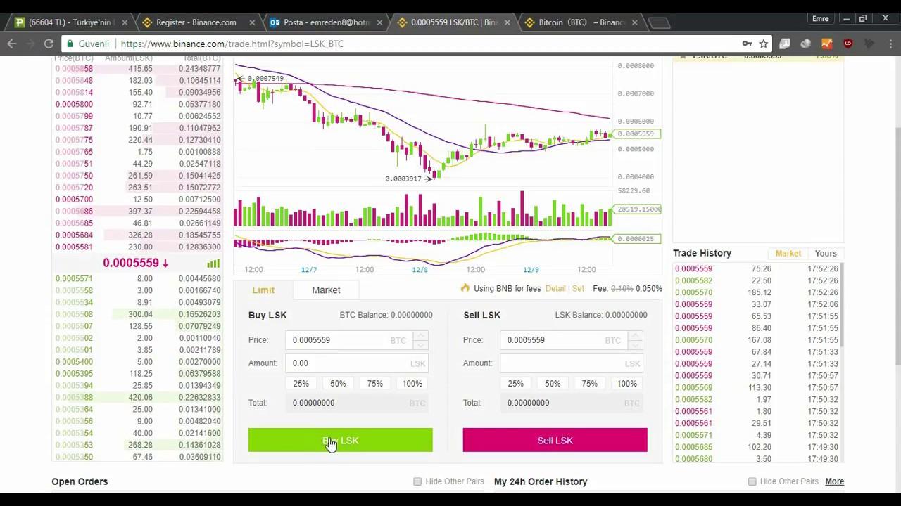 alma bitcoin bitcoin termékpiac