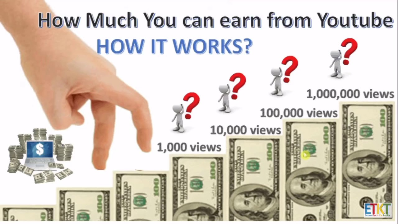 How Much Money You Make Off 1 000 10 000 100 000 1 000 000 Views Youtube