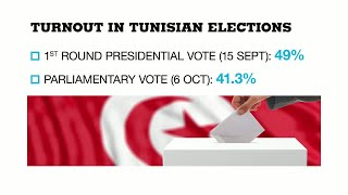 Tunisia votes in second round run-off