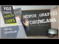 Nüfus Grafikleri Nasıl Yorumlanır - YGS COĞRAFYA / Noktaders