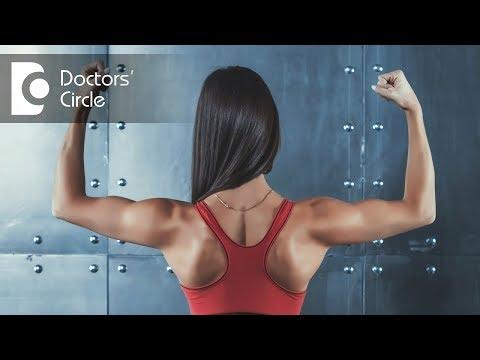 Frozen Shoulder(Adhesive capsulitis) exercises | Shoulder mobilization exercises - Dr. Syam Sankar S
