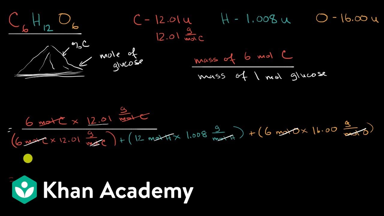 Calculating Mass Percent Worked Example Video Khan Academy