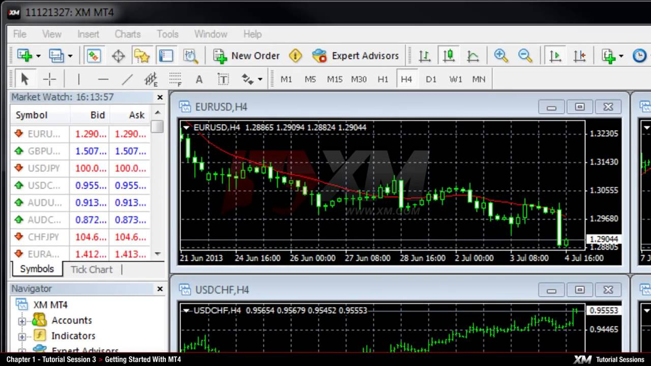 Forex tutorial download