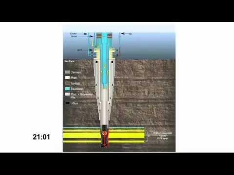Energy Risk Professional: Investigation of BP Deepwater Horizon Rig Accident, Part 1 of 3
