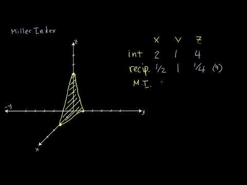 11 - Miller Indices Example 1 | Crystallography for Everyone