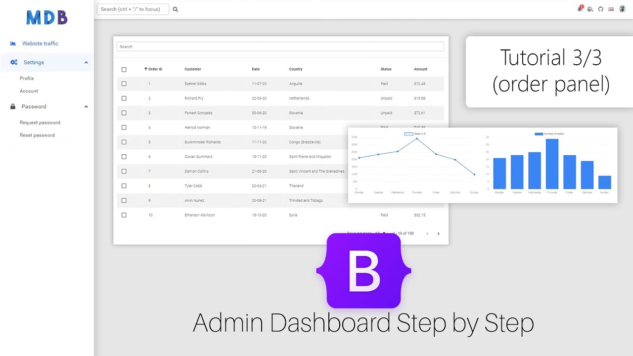 Admin Dashboard (order panel) with Bootstrap 5 & Material Design 2.0