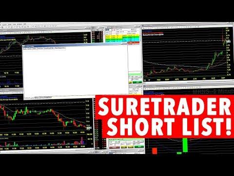 SureTrader Short List! HOW TO FIND SHARES!