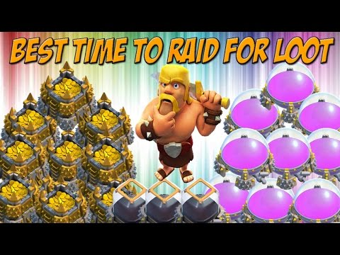 Clash of Clans: Best Time To Raid For Loot! Farming Forecaster Tool!