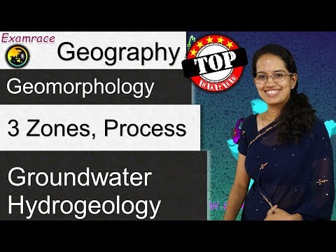 Groundwater - Hydrogeology, 3 Zones, Process & Factors, Aqui