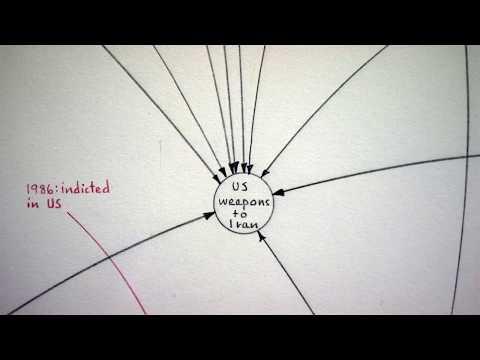 Lombardi: Del arte de conspirar a la conspiración como arte
