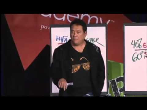 Robert Kiyosaki (Rich Dad Poor Dad) · How To Be Successful In YOUR Business Opportunity