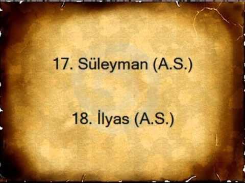 Kur'an'da Adı Geçen Peygamberler