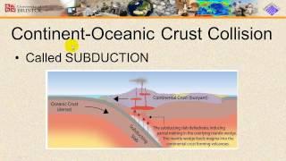 Plate Tectonics And Plate Boundaries