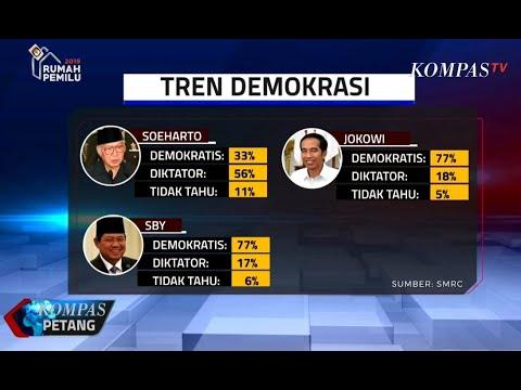 SMRC: Soeharto Diktator, SBY dan Jokowi Demokratis