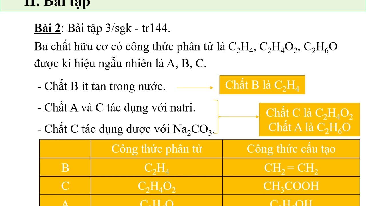 Khối 9 – Môn Hóa học – Tiết 53 – Bài 46: Mối liên hệ giữa Etilen, rượu Etylic và axit acetic